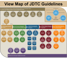 View map of JDTC Guidelines